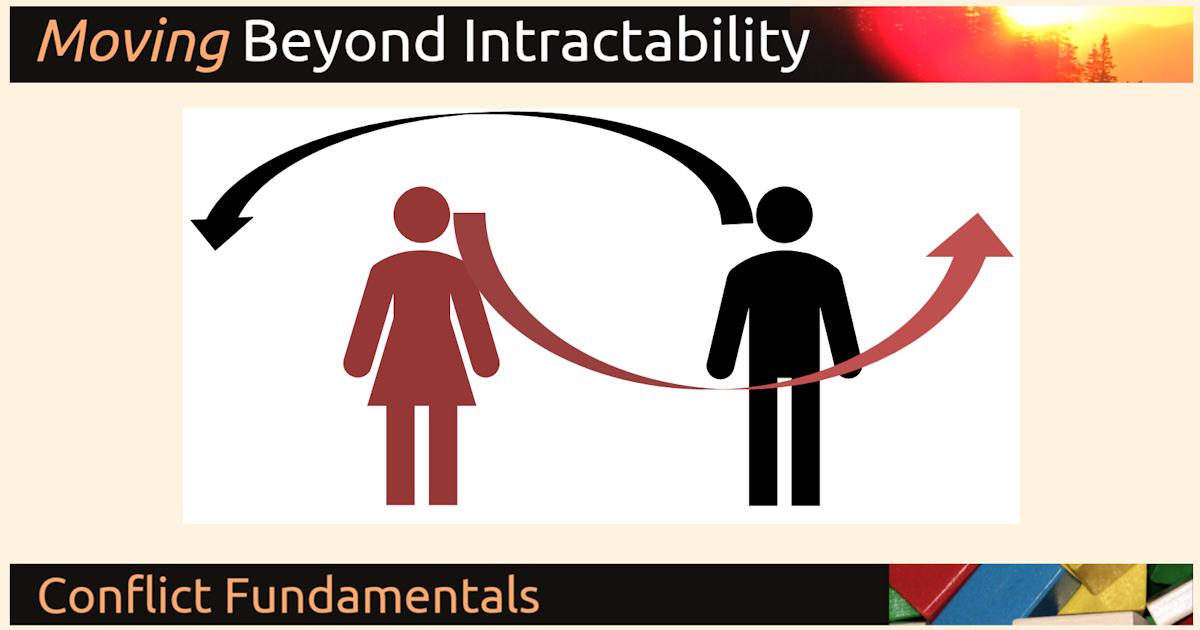 Misunderstandings   Beyond Intractability