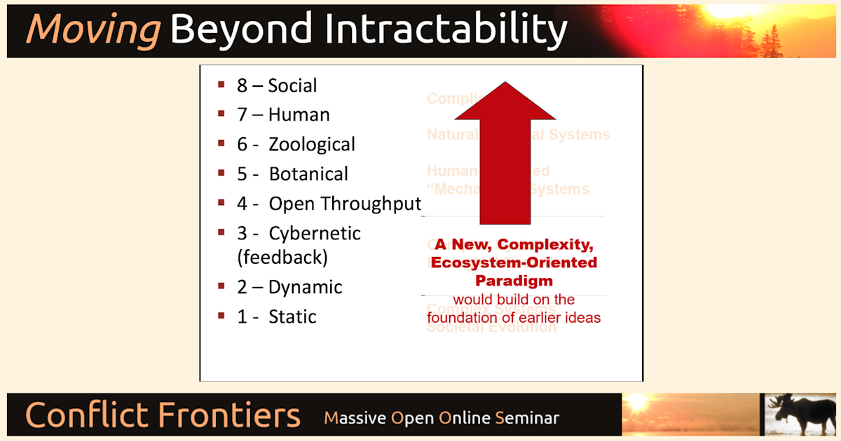 System Levels Beyond Intractability